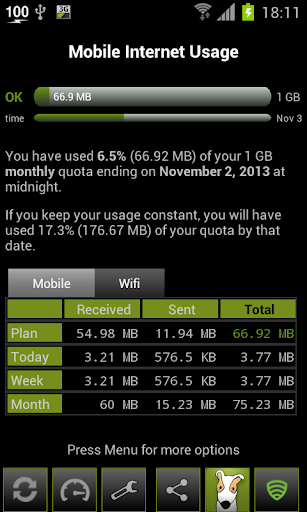 3G Watchdog - Data Usage