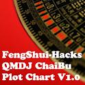 QMDJ ChaiBu Plot Chart