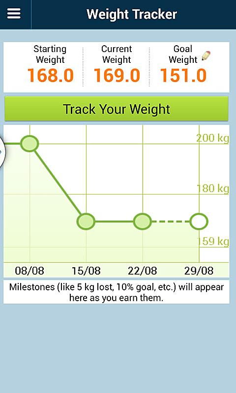 Weight Watchers Mobile AU - screenshot