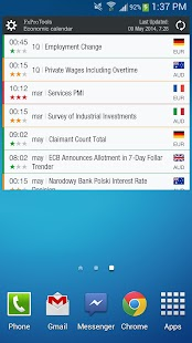 Forex tools android