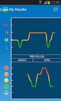 Screenshot of Clarityn's UK pollen forecast