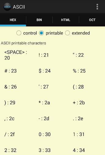 ASCII HTML Tabelle AdFree