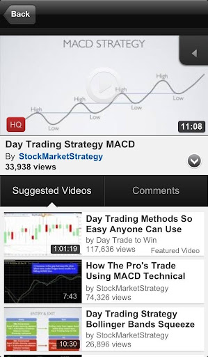 Forex trading using macd