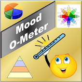 Mood O-Meter: Full Version