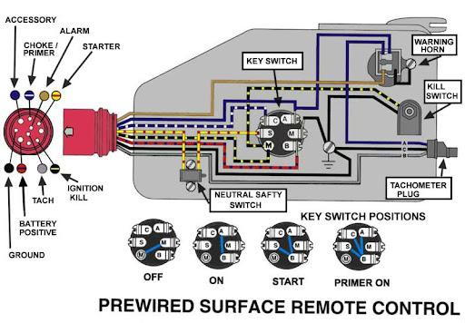Omc Throttle Wiring Diagram - Wiring Diagram Work on