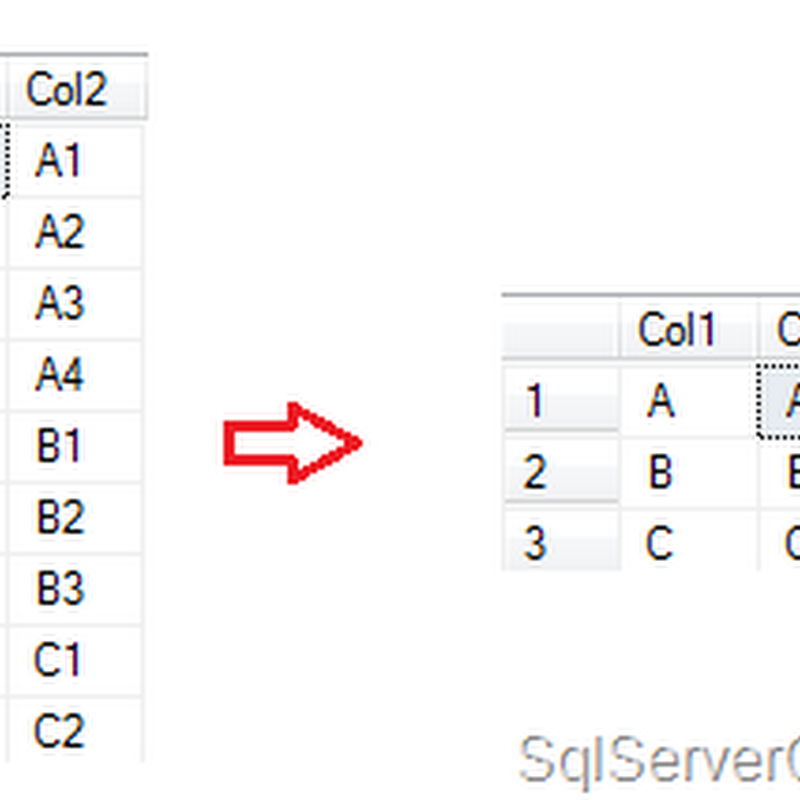 Microsoft Sql Server Tutorials: SQL Server: Combine Multiple
