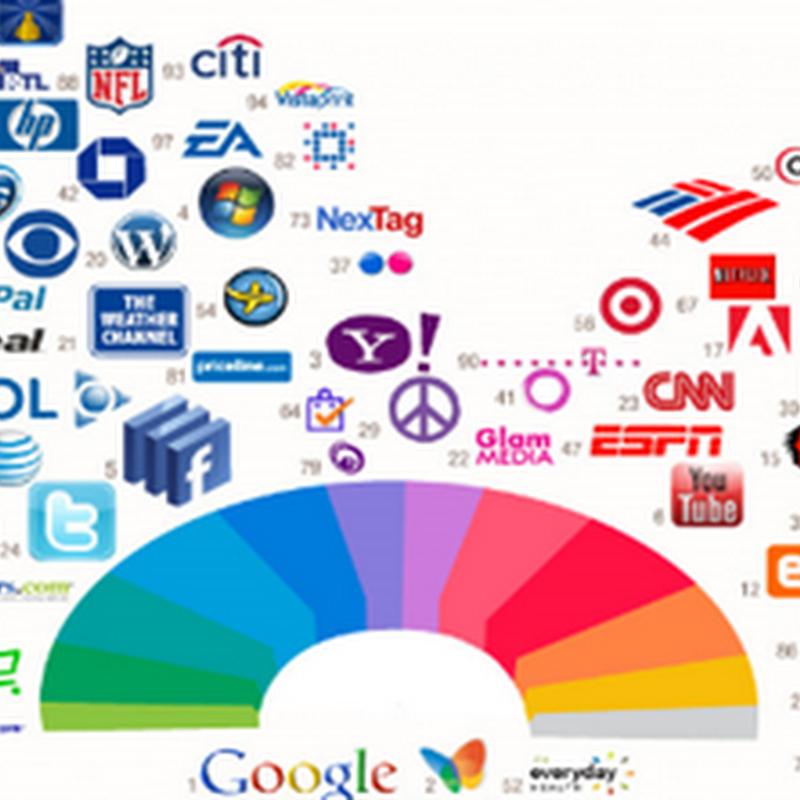 Toate Culorile Internetului