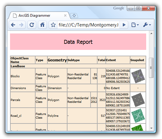 The Sandpit How To Create A Data Report With Arcgis Diagrammer
