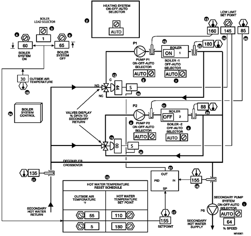 Honeywell Primary Control Wiring Diagram Honeywell