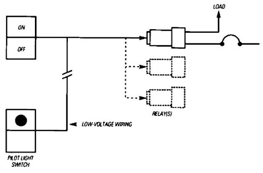 lighting controls (energy engineering) Motion Detector Switch Diagram As low voltage control system schematic