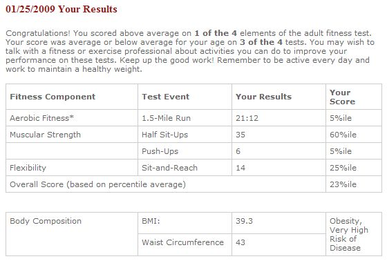 Fitness Tests For Adults 103