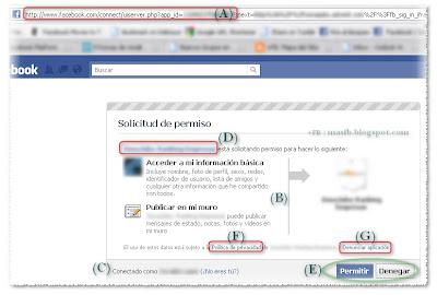 Permisos Aplicaciones Facebook