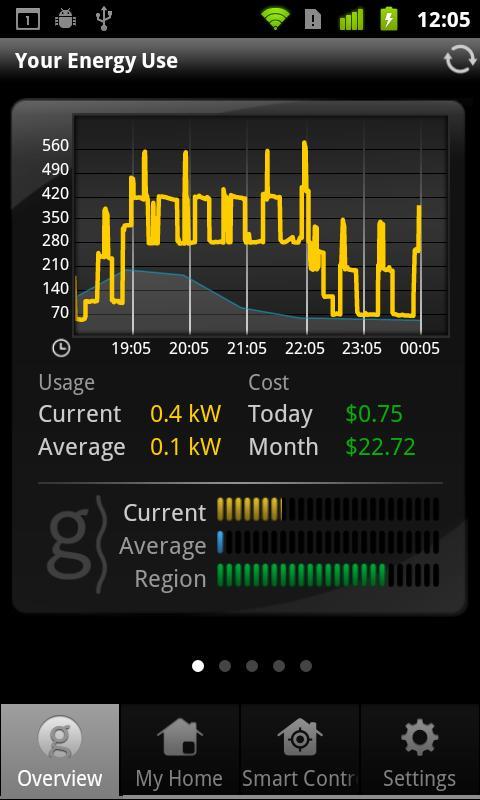 Greenwave System- screenshot