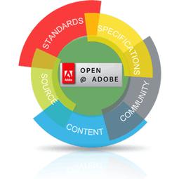 Open@Adobe - Adobe-Sourceforge collaboration