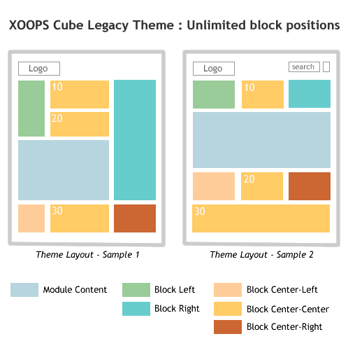 xcl-unlimited-blocks.png