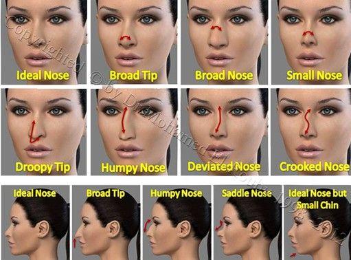 Pick your nose - LA BELLE VIE