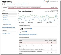 feedburner-stats