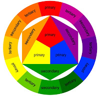 Chiew's EFL CLIL Blog: Colour Wheel