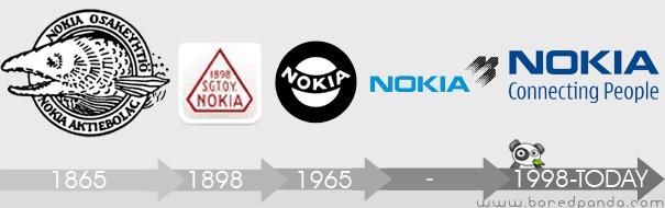 Evolución del logo de Nokia