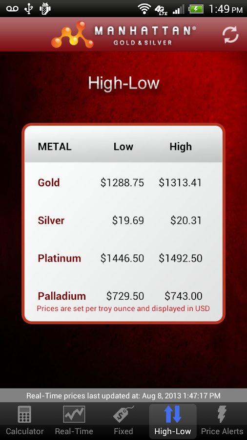 Precious Metal Prices - screenshot
