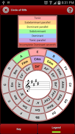 smart Chords Circle of Fifths