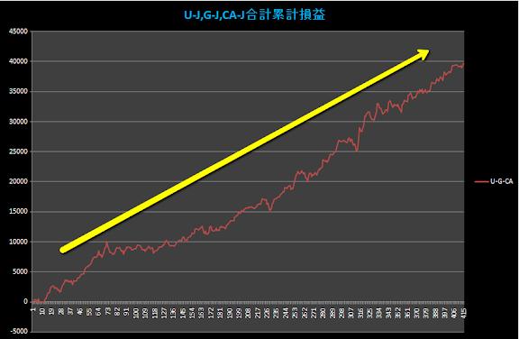 2010-11-02_1450U_G,CA3通貨累計黒G.png