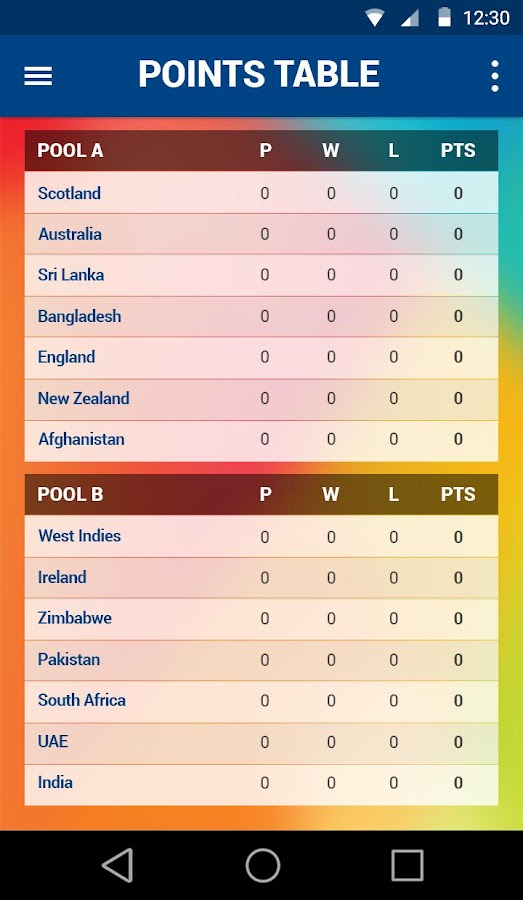 ICC World Cup 2015 Live by CIT- screenshot