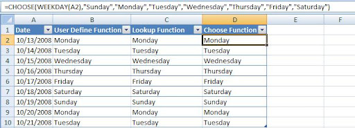 Microsoft Excel And Vba Help Find Day Name In Excel