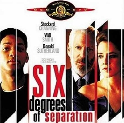 Six-Degrees-of-Separation