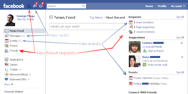 Facebook Notifications in new interface