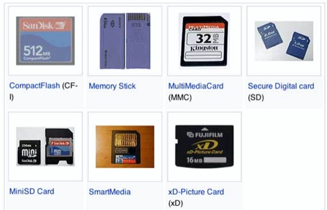 Memory Card Types