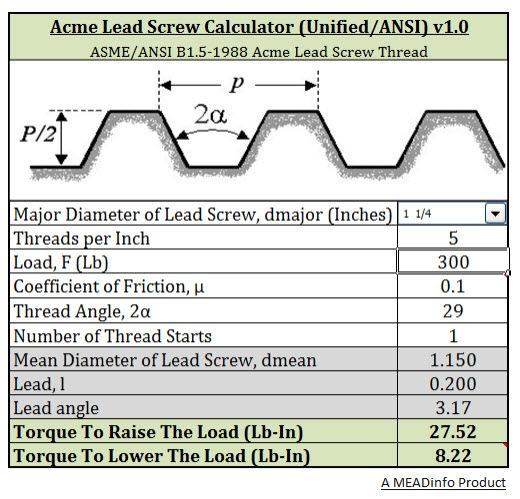 Acme Lead Screw Torque Calculator Unified Ansi B15 1988