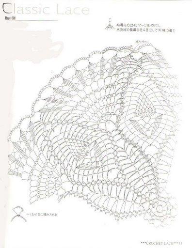 مفارش كروشية بالباترون - طريقة عمل مفارش كروشية بالباترون - مفرش كروشي 142989288169137321.jpg