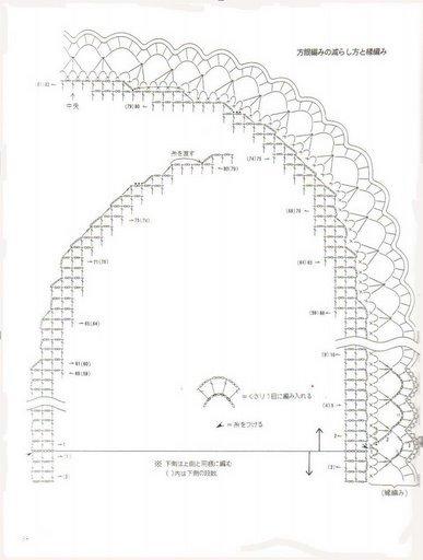 مفارش كروشية بالباترون - طريقة عمل مفارش كروشية بالباترون - مفرش كروشي 142989288169137312.jpg