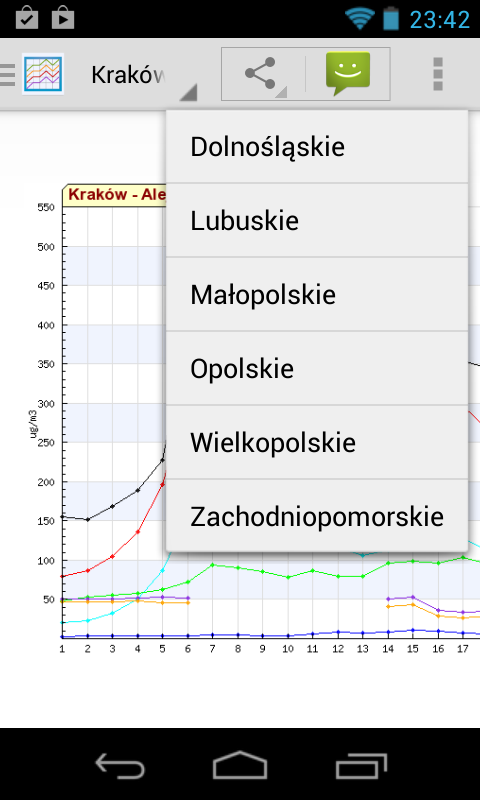 Monitoring Powietrza - screenshot