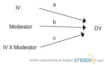 moderator2