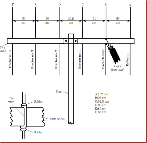 Ham Antenna Blog: Six-element 2-meter Yagi beam antenna
