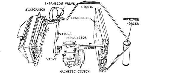 automotive ac compressor parts diagram