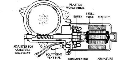 Valeo Wiper Motor Wiring Diagram Valeo Alternator Wiring