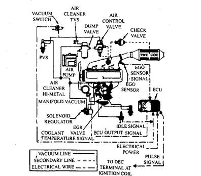 Trailer Dump Valve Wiring Diagrams
