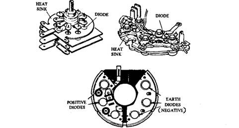 Battery Alternator Charging Diagram Generator To