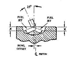 Injectors (Automobile)