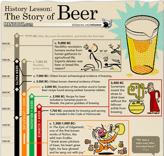 the-history-of-beer-1.png