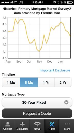 玩財經App Chris Jacobsen's Mortgage Mapp免費 APP試玩