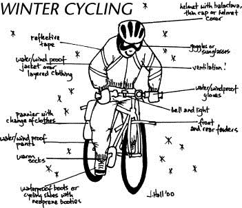 Winter Cycling - City of Toronto