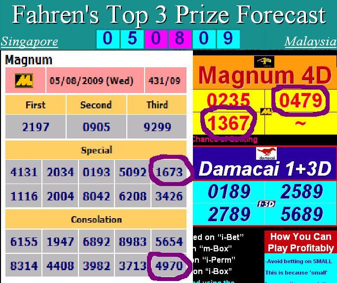 Magnum third prize