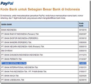 Kode Bank Bca Untuk Verifikasi Paypal Terkait Bank