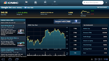 Screenshot of CNBC Real-Time for Tablets
