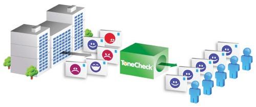 tonecheck-graphic
