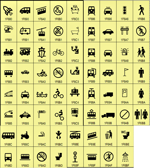 unicode6-transport
